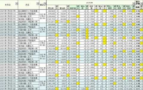 2021.01.18 1.4~8総合