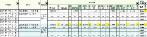 2021.01.19 1.18~22総合