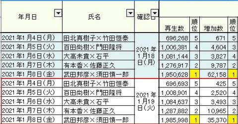 2021.01.19 1.4~9総合01
