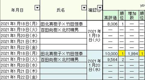 2021.01.19 1.18~22総合02