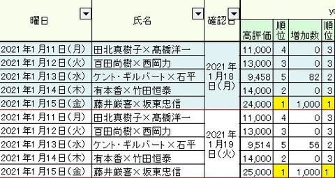 2021.01.19 1.11~15総合02