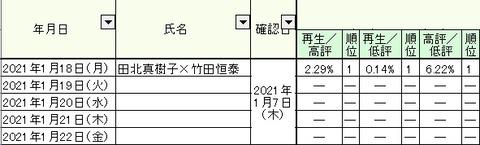 2021.01.18 1.18~22総合04