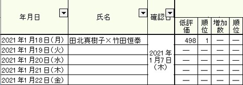 2021.01.18 1.18~22総合03
