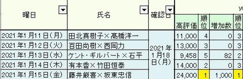 2021.01.18 1.11~15総合02
