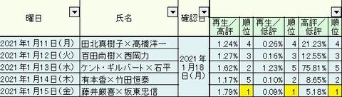 2021.01.18 1.11~15総合04