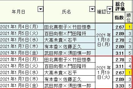 2021.01.19 1.4~9総合05