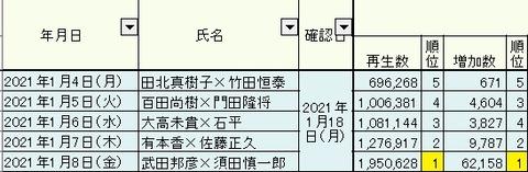 2021.01.18 1.4~8総合01