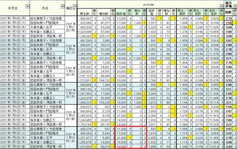 2021.01.16 1.4~8週間総合03