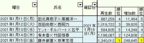 2021.01.18 1.11~15総合01