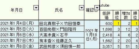 2021.01.18 1.4~8総合03