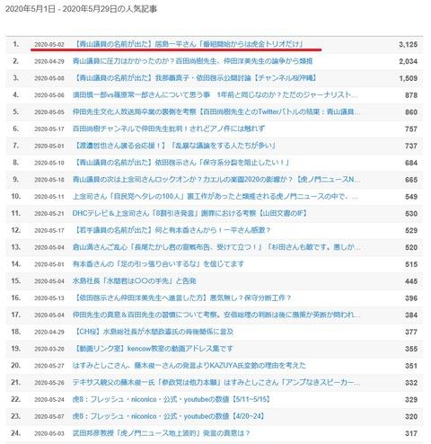 2020.0529 google砲2