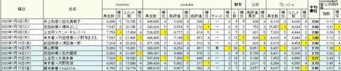 2020.01.25 虎ノ門総合