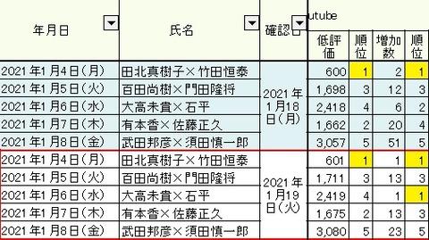 2021.01.19 1.4~9総合03