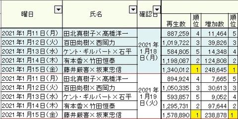 2021.01.19 1.11~15総合01