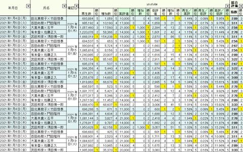 2021.01.19 1.4~9総合