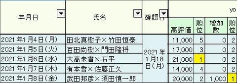 2021.01.18 1.4~8総合02