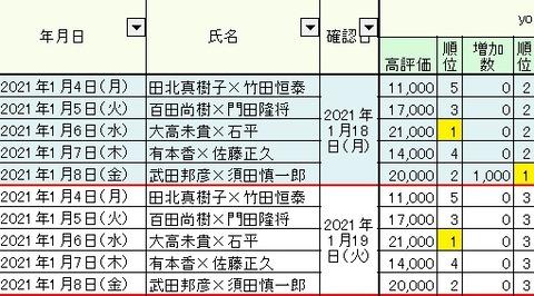 2021.01.19 1.4~9総合02