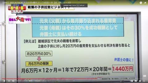2021.06.20 虎水20万円