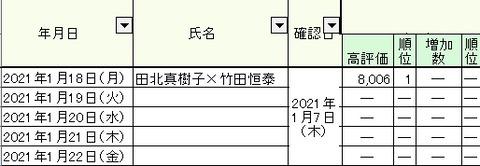 2021.01.18 1.18~22総合02