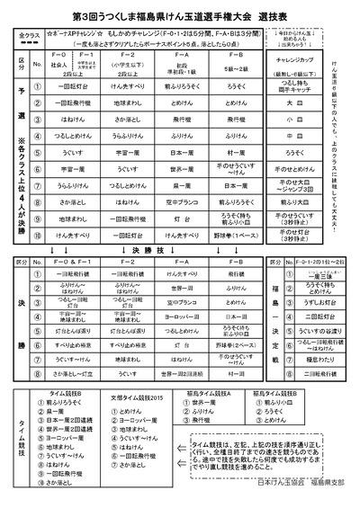 第3回福島県大会選技表