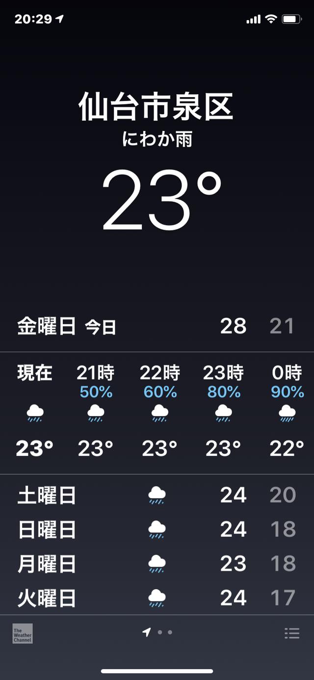 泉 区 天気 仙台