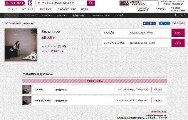 brown joe (640x409)