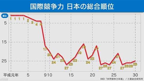 view-data_03_02