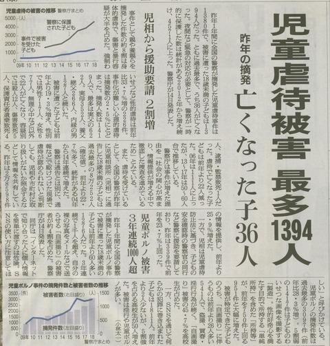 朝日新聞指導虐待 001