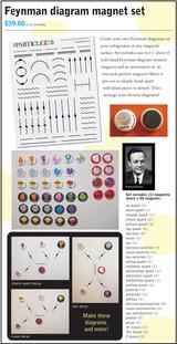 Feynman_magnet_set