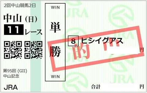 2021中山記念1