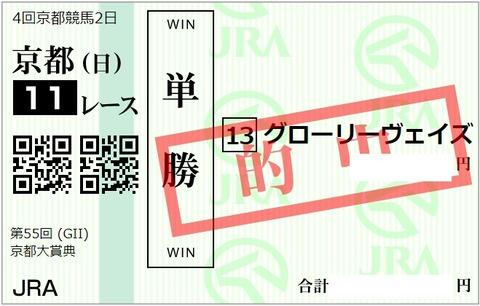 2020京都大賞典1