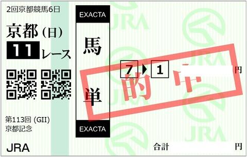 2020京都記念2
