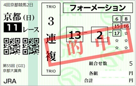 2020京都大賞典2