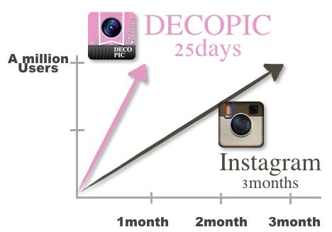 decopic_100