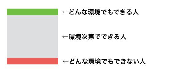 ̾��̤����_3_key