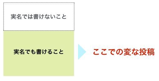 名称未設定_3_key