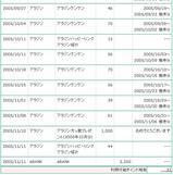 20051111 アラジン 換金申請3
