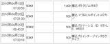 20100424 ジャパンネット銀行入金確認2
