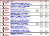 20051210 予想ネット2