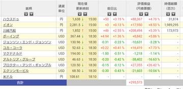 結果のみ(+17万円)