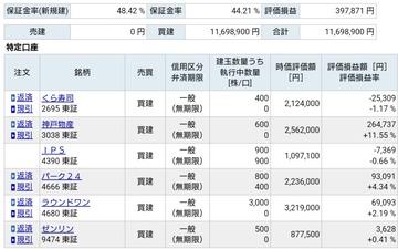 +10万円から-4万円
