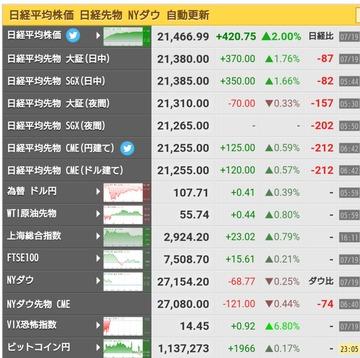 持ち株の振り返り(2019/07/21)