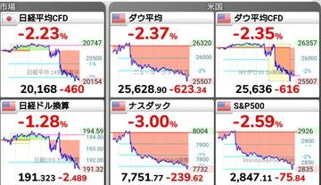 持ち株の振り返り(2019/08/24)