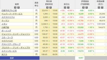 持ち株の振り返り(2019/11/23)