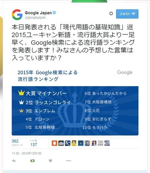google_word2015