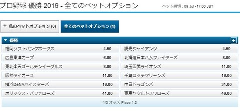 7gatu プロ野球