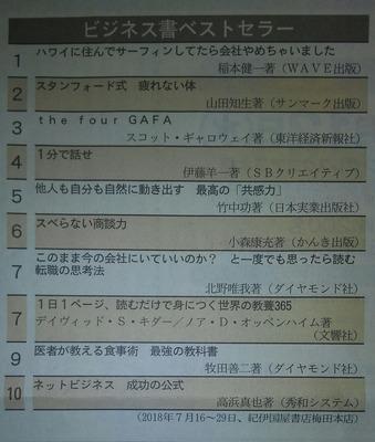 -8-3日経産業新聞2018