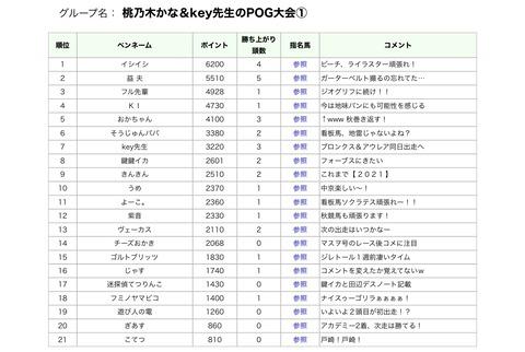 CD3AF575-DC65-43C7-9831-184039C1F1BF