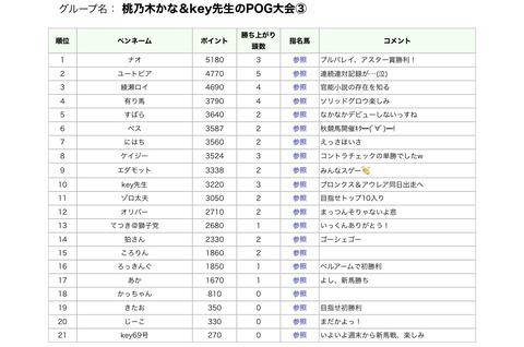 DCC2FAC8-71D5-4FFF-B163-E1CA2FC51AE7
