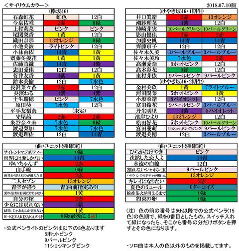 サイリウムカラー2018-07-10